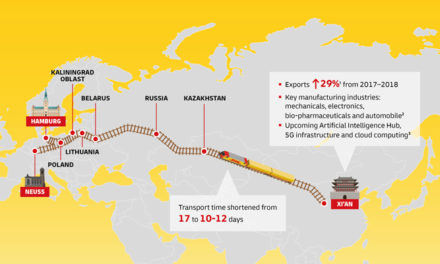 Fast rail freight service between China and Germany