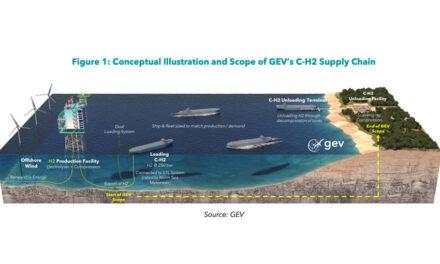 Australia's GEV to develop green hydrogen projects